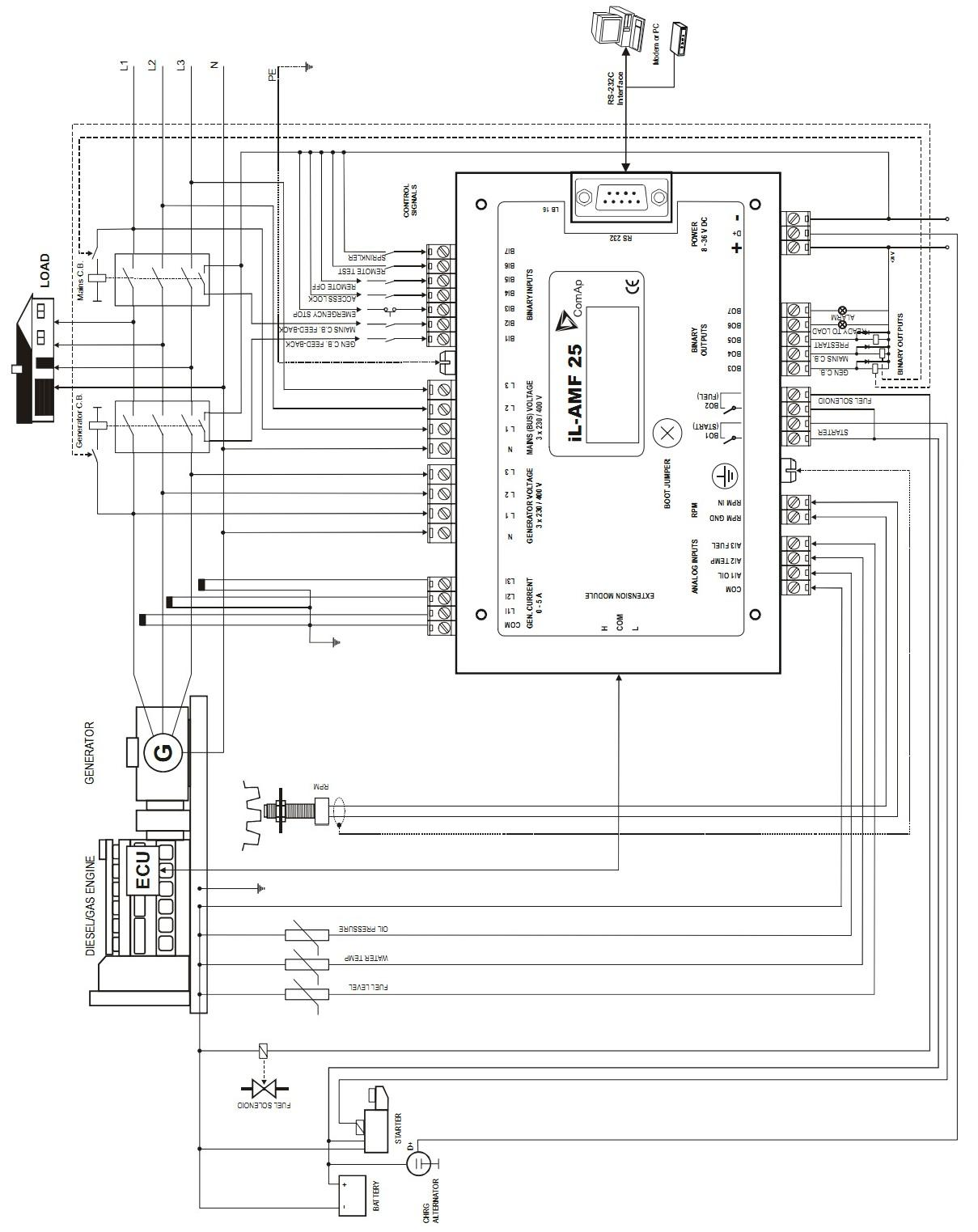 diagram dse 7320 wiring diagram full version hd quality. Black Bedroom Furniture Sets. Home Design Ideas